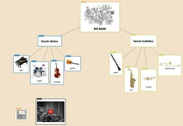 mapa big band